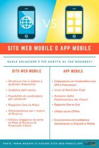 Creare Sito Web Mobile o App Mobile