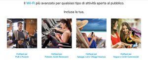 Software Hotspot | Wi-Fi per la tua attività